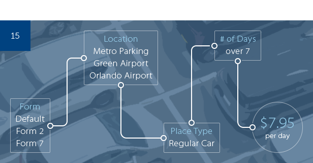 Car Park Booking System for WordPress - 13